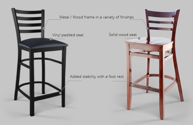 Bar Stools and Counter Stools diagram