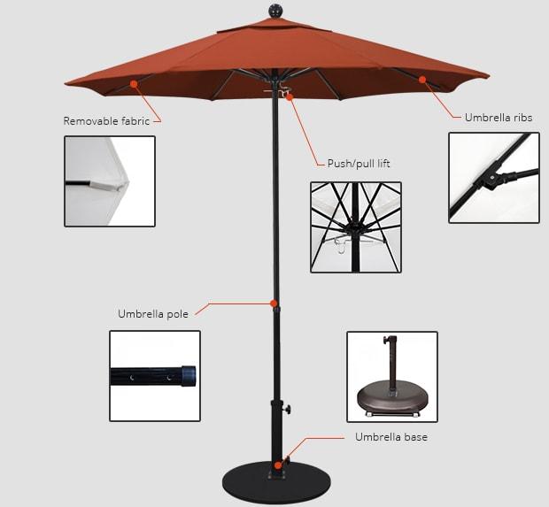 Commercial Umbrella Components